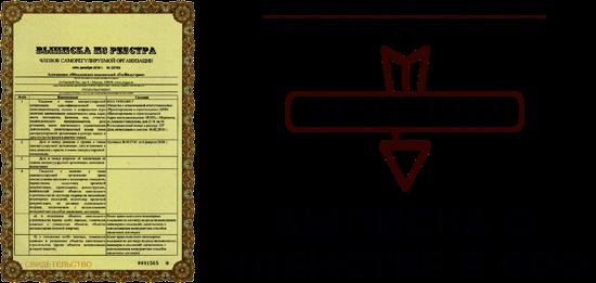 Допуск СРО - Выписка из реестра членов СРО