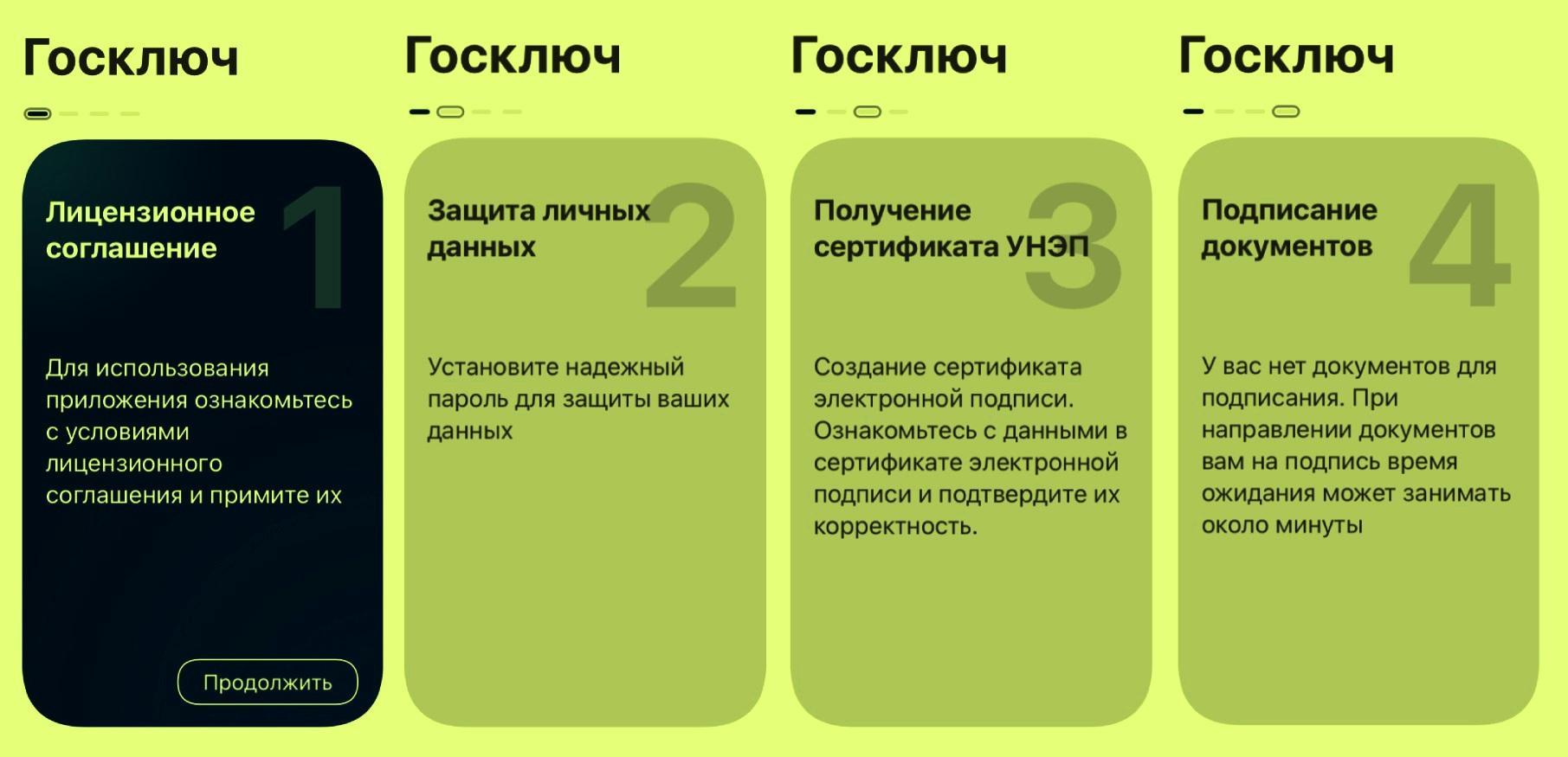 Функционал мобильного приложения Госключ