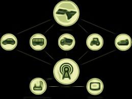 Система космической навигации слежения