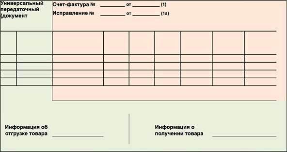 Форма универсального передаточного документа